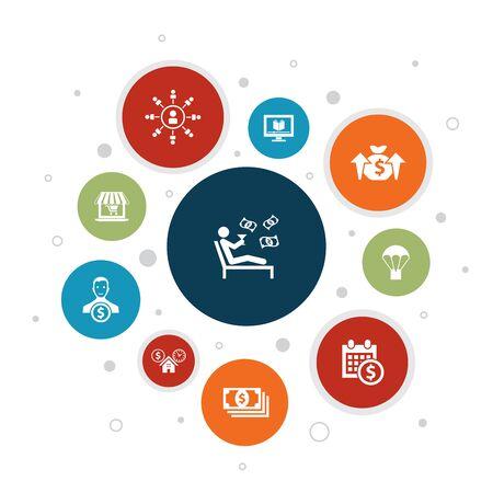 passives Einkommen Infografik 10 Schritte Blasendesign. Affiliate-Marketing, Dividendeneinnahmen, Online-Shop, einfache Symbole für Mietimmobilien