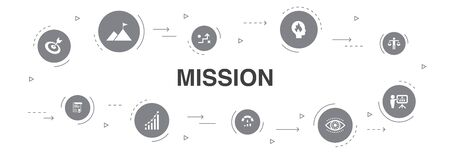 Mission Infographic 10 steps circle design. growth, passion, strategy, performance simple icons Ilustrace