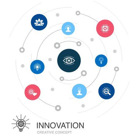 Concept de cercle coloré d'innovation avec des icônes simples. Contient des éléments tels que l'inspiration, la vision, la créativité, le développement