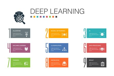 Deep learning Infographic 10 option line concept.algorithm, neural network, AI, Machine learning simple icons