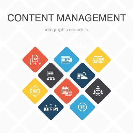 Content Management Infographic 10 option color design. CMS, content marketing, outsourcing, digital content simple icons