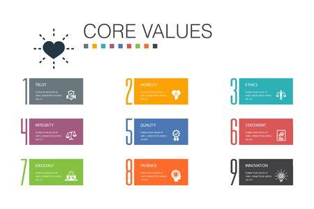 Valeurs fondamentales Infographie 10 ligne d'options concept.confiance, honnêteté, éthique, intégrité icônes simples