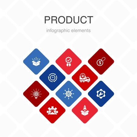 product Infographic 10 option color design.price, quality, delivery, development simple icons