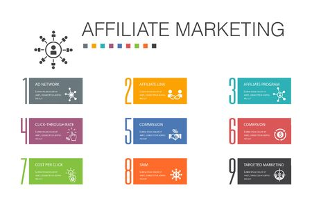 affiliate marketing Infographic 10 option line concept.Affiliate Link, Commission, Conversion, Cost per Click simple icons