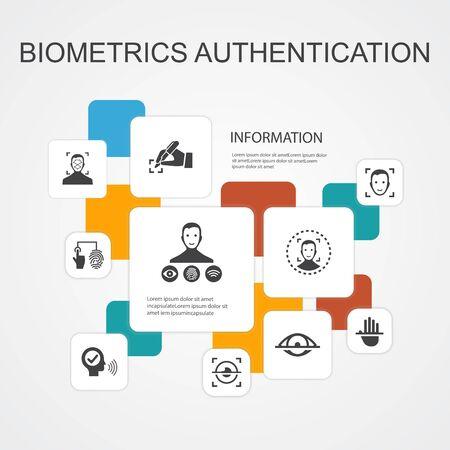 Biometrics authentication Infographic 10 line icons template.facial recognition, face detection, fingerprint identification, palm recognition simple icons 向量圖像