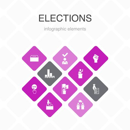 Elections Infographic 10 option color design.Voting, Ballot box, Candidate, Exit poll simple icons Illustration