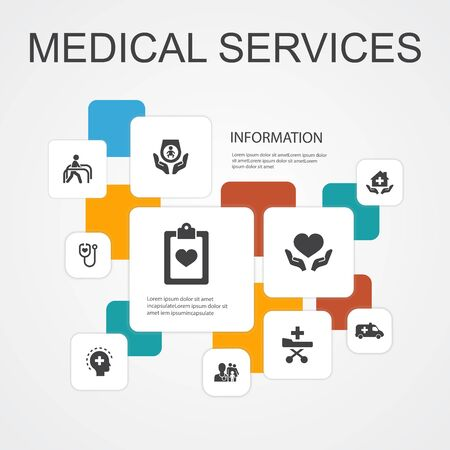 Medical services Infographic 10 line icons template.Emergency, Preventive care, patient Transportation, Prenatal care simple icons