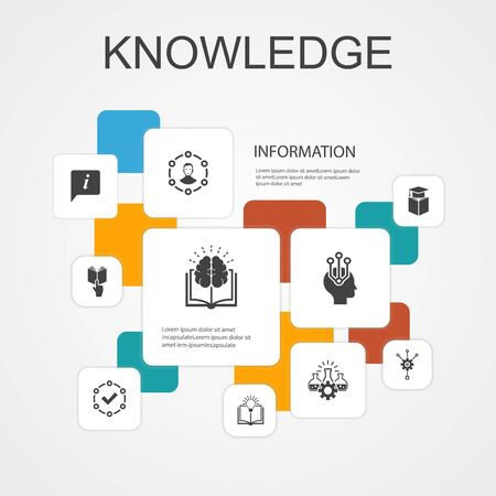 knowledge Infographic 10 line icons template.subject, education, information, experience simple icons