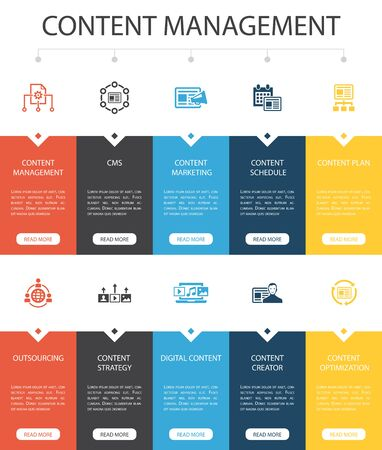 Content Management Infographic 10 option UI design.CMS, content marketing, outsourcing, digital content simple icons