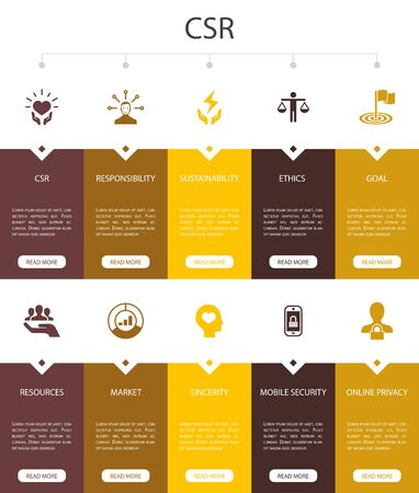 CSR Infographic 10 option UI design.responsibility, sustainability, ethics, goal simple icons
