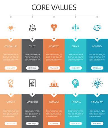 Core values Infographic 10 option UI design.trust, honesty, ethics, integrity simple icons