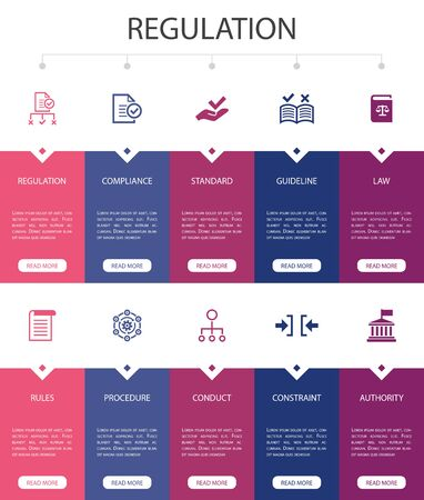 regulation Infographic 10 option UI design. compliance, standard, guideline, rules simple icons