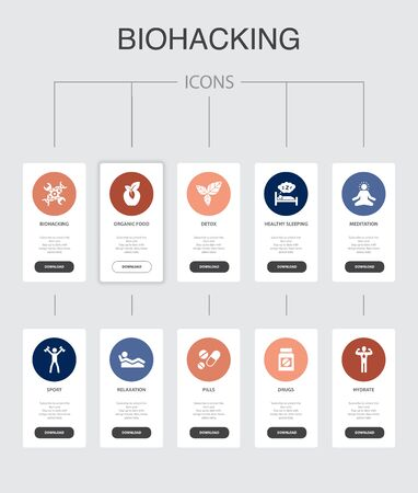 biohacking Infographic 10 steps UI design.organic food, healthy sleeping, meditation, drugs simple icons Illustration