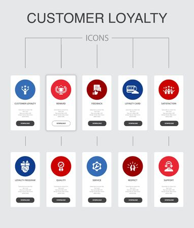 Customer Loyalty Infographic 10 steps UI design. reward, feedback, satisfaction, quality simple icons