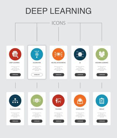 Apprentissage en profondeur Infographie Conception de l'interface utilisateur en 10 étapes. algorithme, réseau de neurones, IA, icônes simples d'apprentissage automatique