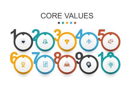 Valeurs fondamentales Modèle de conception infographique confiance, honnêteté, éthique, intégrité icônes simples