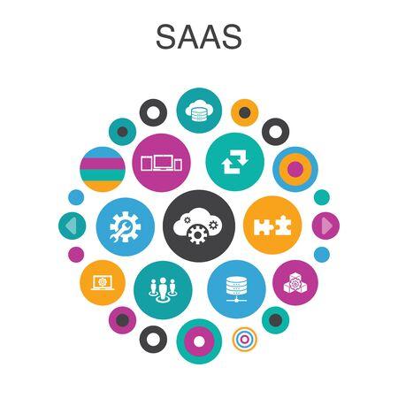 SaaS Infographic circle concept. Smart UI elements cloud storage, configuration, software, database