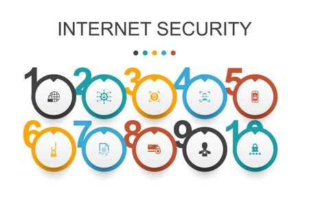 Internet Security Infographic design template. cyber security, fingerprint scanner, data encryption, password icons