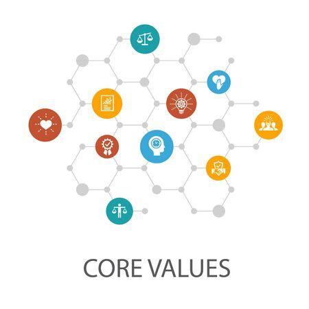 Modèle de présentation des valeurs fondamentales, mise en page de la couverture et infographie.confiance, honnêteté, éthique, intégrité icônes simples