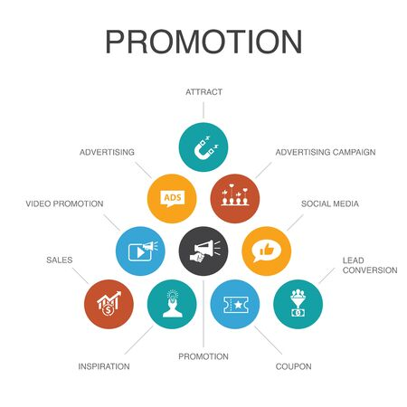 Promotion Infographic 10 steps concept.advertising, sales, lead conversion, attract simple icons
