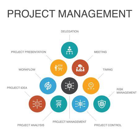 Gestión de proyectos Infografía concepto de 10 pasos.Presentación del proyecto, reunión, flujo de trabajo, iconos simples de gestión de riesgos