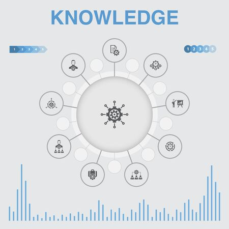 knowledge infographic with icons. Contains such icons as subject, education, information, experience Banco de Imagens - 132586351