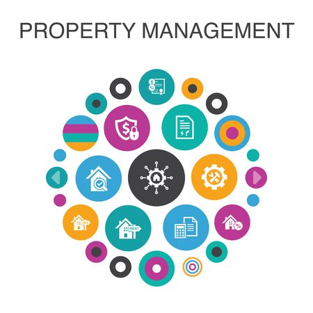 property management Infographic circle concept. Smart UI elements leasing, mortgage, security deposit, accounting Standard-Bild - 132586416