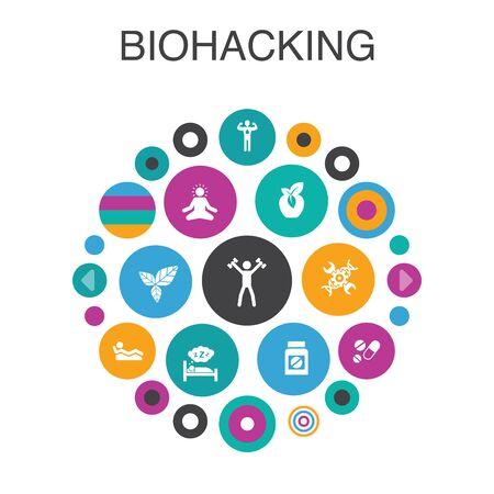 biohacking Infographic circle concept. Smart UI elements organic food, healthy sleeping, meditation, drugs