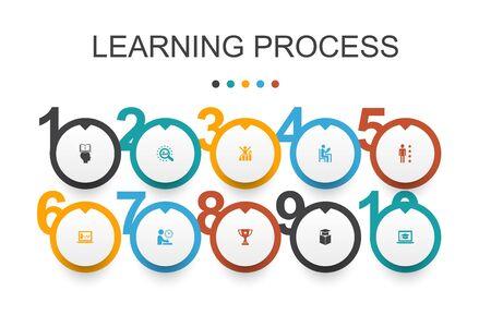 proceso de aprendizaje plantilla de diseño infográfico investigación, motivación, educación, logro iconos simples