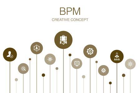 Modello di 10 passaggi di infografica BPM. icone semplici di affari, processo, gestione, organizzazione
