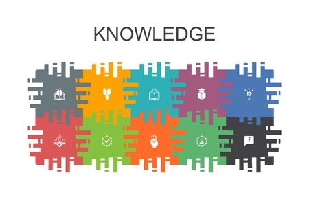 knowledge cartoon template with flat elements. Contains such icons as subject, education, information, experience