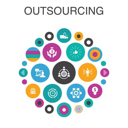 outsourcing Infographic circle concept. Smart UI elements online interview, freelance, business process, outsource team