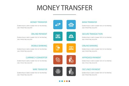 money transfer Infographic cloud design template.online payment, bank transfer, secure transaction, approved payment simple icons