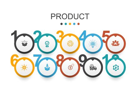 product Infographic design template price, quality, delivery, development simple icons