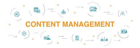 Content Management Infographic 10 steps circle design. CMS, content marketing, outsourcing, digital content simple icons Ilustração