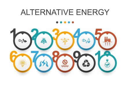 Alternative energy Infographic design template.Solar Power, Wind Power, Geothermal Energy, Recycling simple icons
