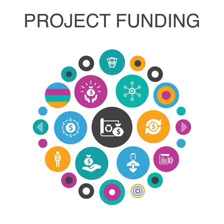 project funding Infographic circle concept. Smart UI elements crowdfunding, grant, fundraising, contribution 矢量图像