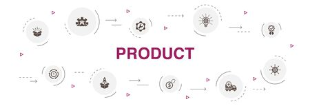 product Infographic 10 steps circle design. price, quality, delivery, development simple icons Ilustração
