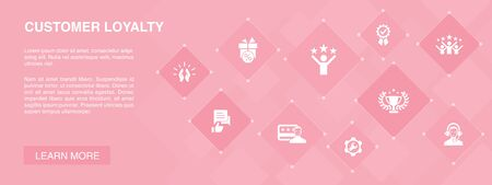 Customer Loyalty banner 10 icons concept.reward, feedback, satisfaction, quality simple icons