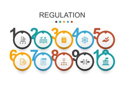 regulation Infographic design template compliance, standard, guideline, rules simple icons