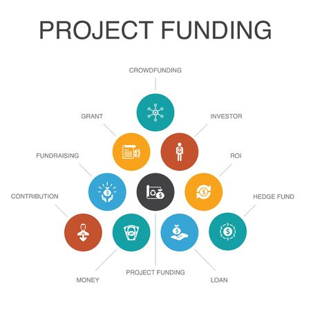 project funding Infographic 10 steps concept.crowdfunding, grant, fundraising, contribution simple icons Ilustracja