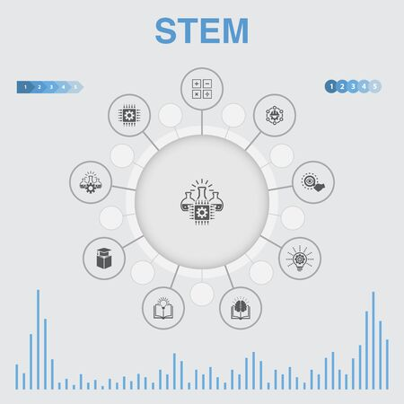 STEM infographic with icons. Contains such icons as science, technology, engineering, mathematics