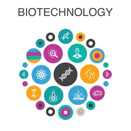 Biotechnology Infographic circle concept. Smart UI elements DNA, Science, bioengineering, biology