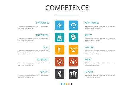 Competence Infographic 10 option concept.knowledge, skills, performance, ability simple icons