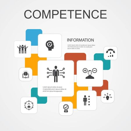 Competence Infographic 10 line icons template. knowledge, skills, performance, abilitysimple icons