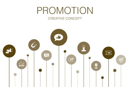 Promotion Infographic 10 steps template.advertising, sales, lead conversion, attract simple icons