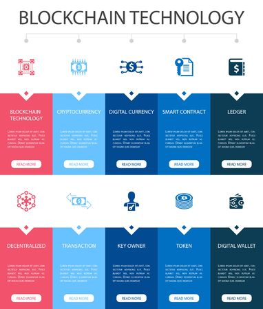 blockchain technology Infographic 10 option UI design.cryptocurrency, digital currency, smart contract, transaction simple icons 스톡 콘텐츠 - 132647047