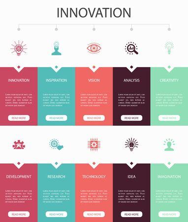 Innovation Infographic 10 option UI design.inspiration, vision, creativity, development simple icons