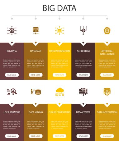 Big data Infographic 10 option UI design.Database, Artificial intelligence, User behavior, Data center simple icons