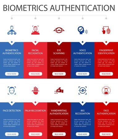 Biometrics authentication Infographic 10 option UI design.facial recognition, face detection, fingerprint identification, palm recognition simple icons